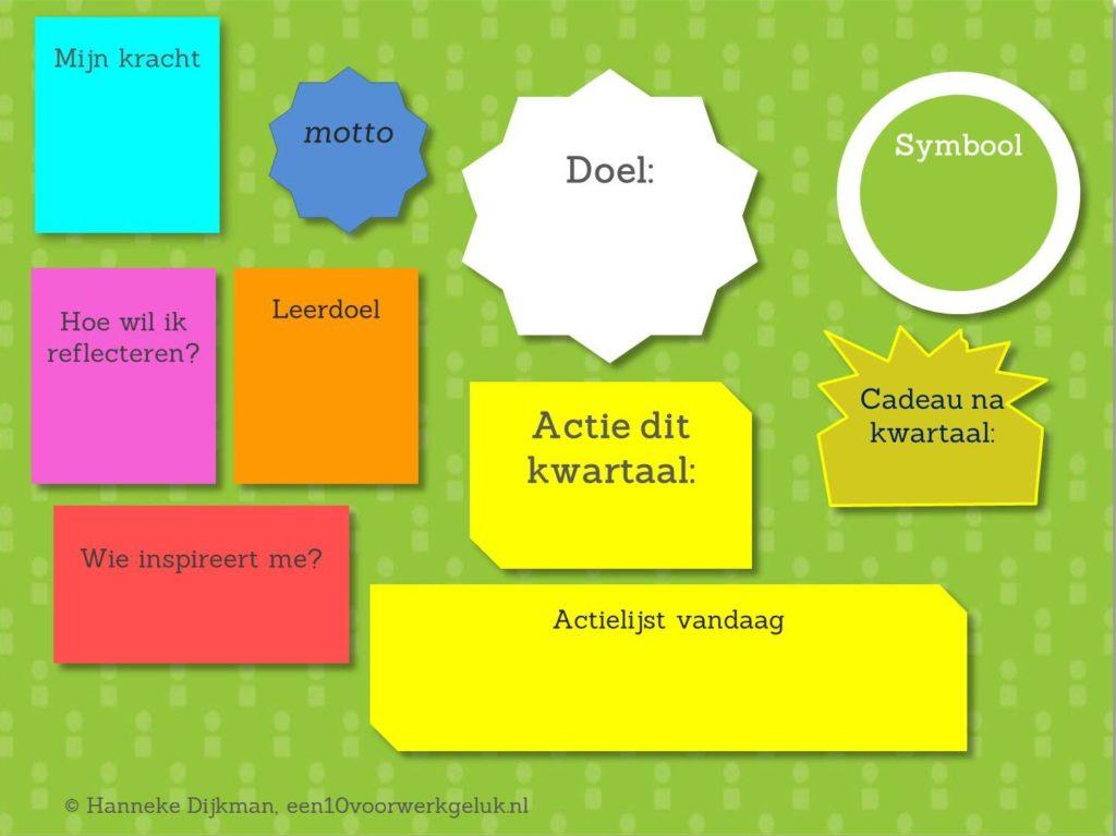 Werkgeluk, leerdoelen, voice dialogue, Rotterdam-Zuid, Het plan, Stickers met vragen