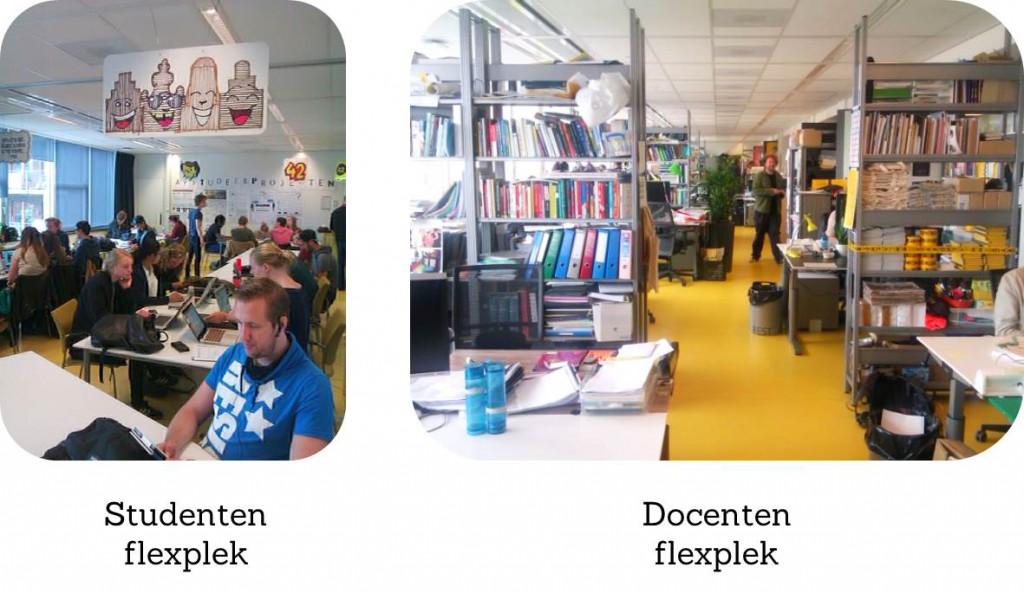 Werkgeluk, leerdoelen, voice dialogue, Rotterdam-Zuid, Studenten flexplekken en Docenten flexplekken